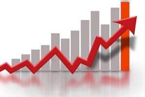 Medical device technologies statistics